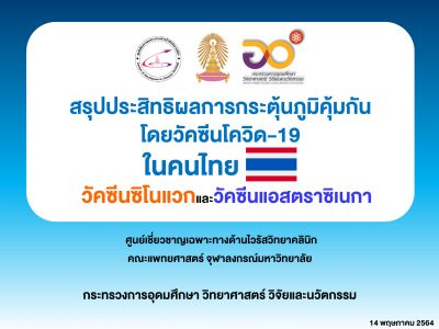 สรุปประสิทธิผลของวัคซีนในคนไทย 14พ.ค.64_Page_1